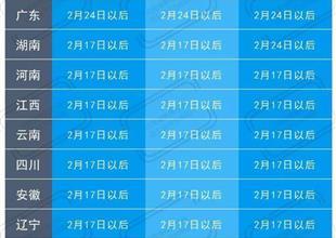 全国各省(区、市)beplay备用官网延期开学时间一..