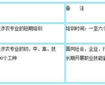 济南市技师学院2020年招生简章