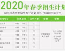 涿州市技师学院2020年春节招生报名?