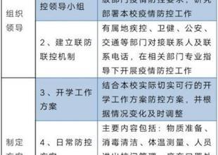 唐山市制定《中小学2020年春季学期开学..